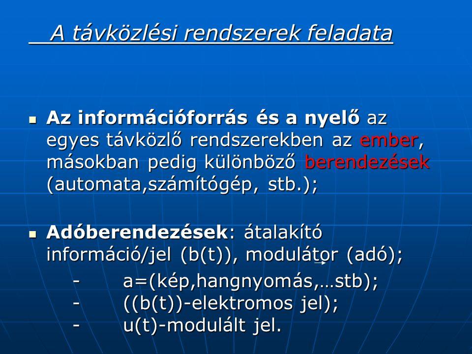 A távközlési rendszerek feladata A távközlési rendszerek feladata Az információforrás és a nyelő az egyes távközlő rendszerekben az ember, másokban pedig különböző berendezések (automata,számítógép, stb.); Az információforrás és a nyelő az egyes távközlő rendszerekben az ember, másokban pedig különböző berendezések (automata,számítógép, stb.); Adóberendezések: átalakító információ/jel (b(t)), modulátor (adó); Adóberendezések: átalakító információ/jel (b(t)), modulátor (adó); -a=(kép,hangnyomás,…stb); -((b(t))-elektromos jel); -u(t)-modulált jel.