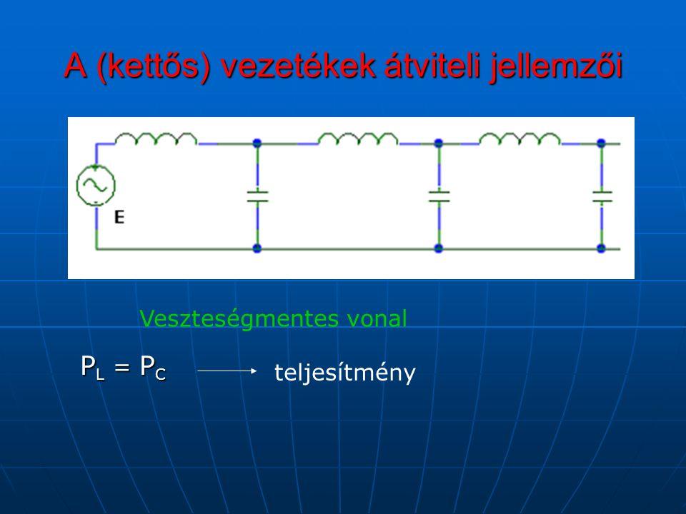 A (kettős) vezetékek átviteli jellemzői Veszteségmentes vonal P L = P C teljesítmény