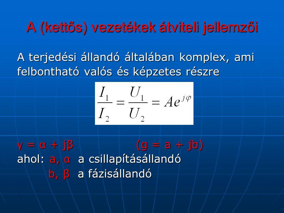 A (kettős) vezetékek átviteli jellemzői A terjedési állandó általában komplex, ami felbontható valós és képzetes részre γ = α + jβ (g = a + jb) ahol: a, α a csillapításállandó b, β a fázisállandó b, β a fázisállandó