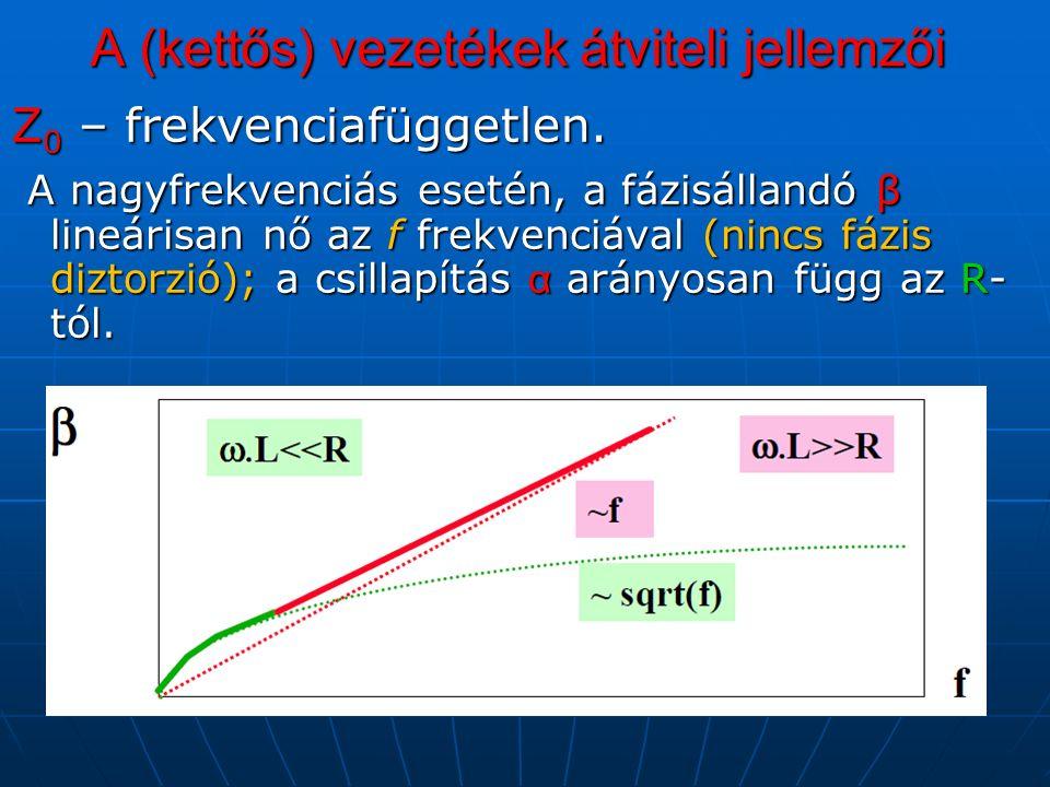 A (kettős) vezetékek átviteli jellemzői Z 0 – frekvenciafüggetlen.