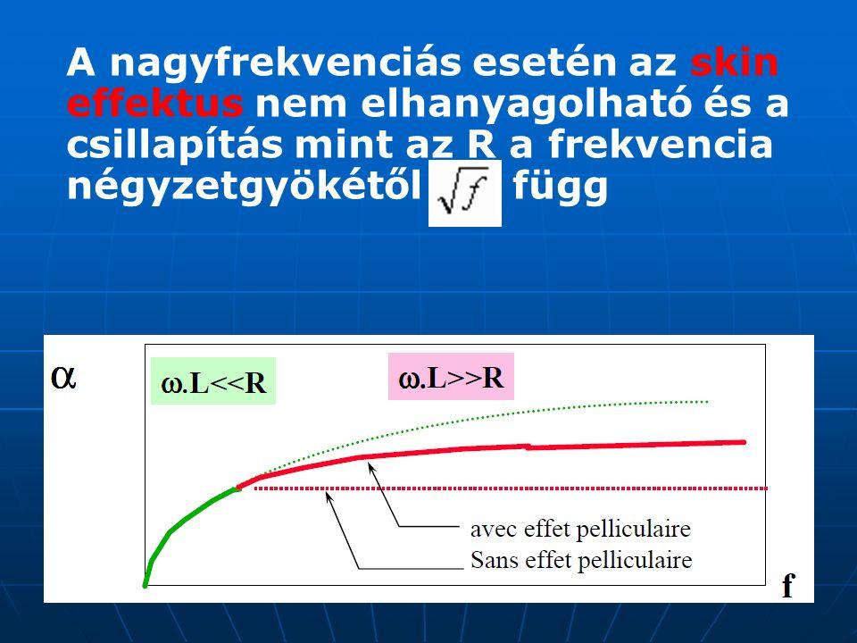A nagyfrekvenciás esetén az skin effektus nem elhanyagolható és a csillapítás mint az R a frekvencia négyzetgyökétől függ
