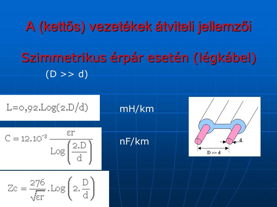 A (kettős) vezetékek átviteli jellemzői Szimmetrikus érpár esetén (légkábel) Szimmetrikus érpár esetén (légkábel) (D >> d) mH/km nF/km