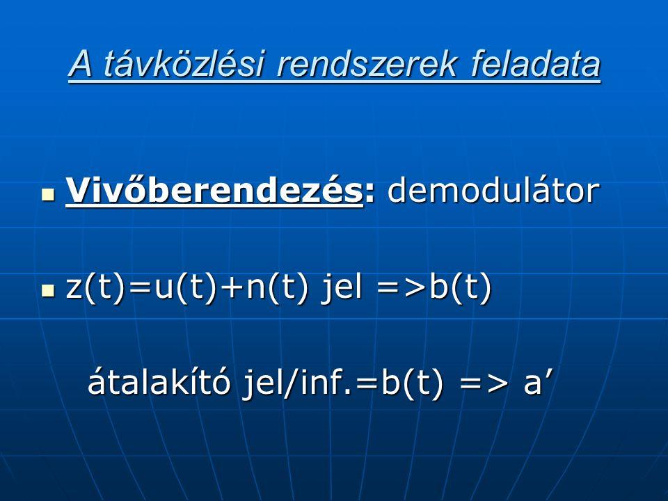 A távközlési rendszerek feladata Vivőberendezés: demodulátor Vivőberendezés: demodulátor z(t)=u(t)+n(t) jel =>b(t) z(t)=u(t)+n(t) jel =>b(t) átalakító jel/inf.=b(t) => a' átalakító jel/inf.=b(t) => a'