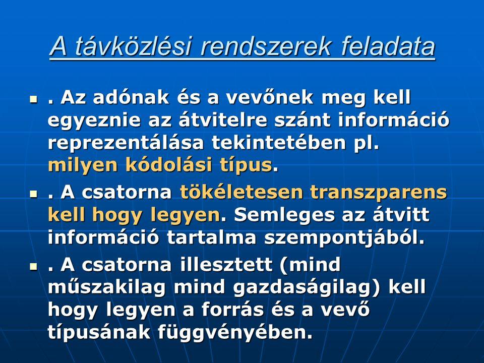 Az adónak és a vevőnek meg kell egyeznie az átvitelre szánt információ reprezentálása tekintetében pl.