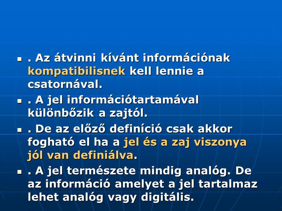 Az átvinni kívánt információnak kompatibilisnek kell lennie a csatornával..