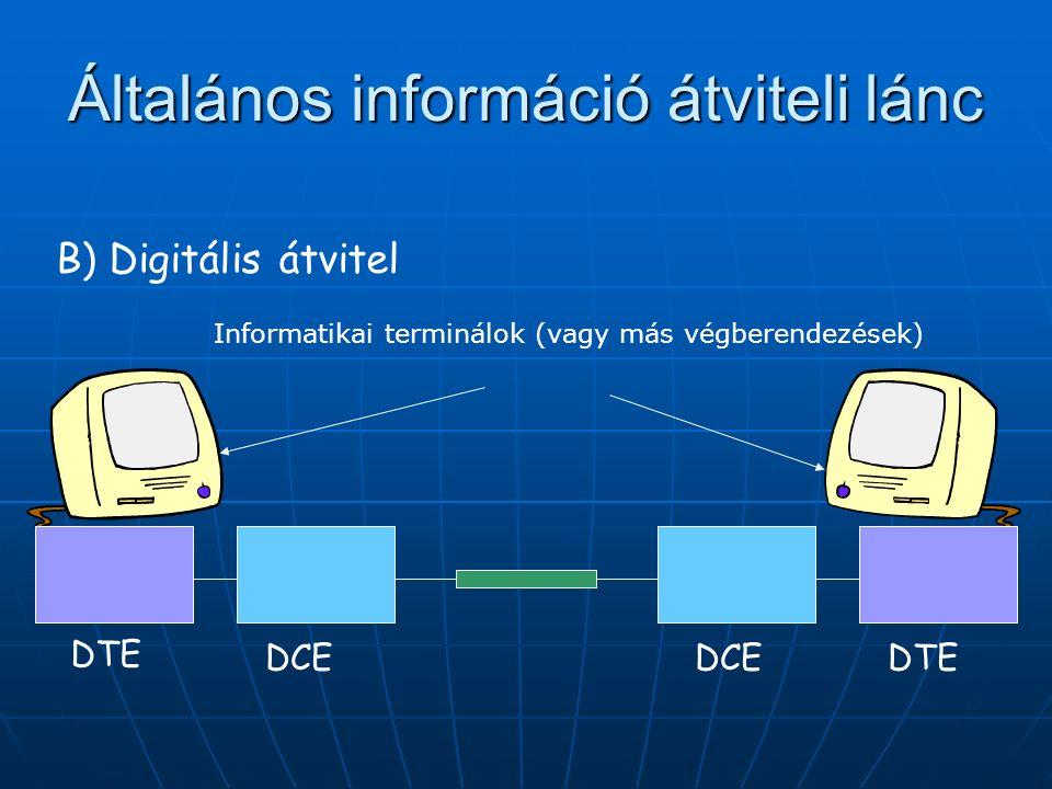 Általános információ átviteli lánc B) Digitális átvitel DTE DCE Informatikai terminálok (vagy más végberendezések)