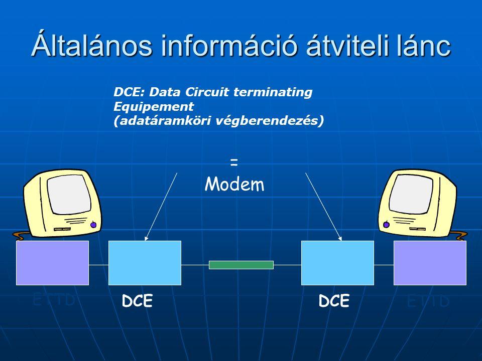 Általános információ átviteli lánc ETTD DCE DCE: Data Circuit terminating Equipement (adatáramköri végberendezés) = Modem