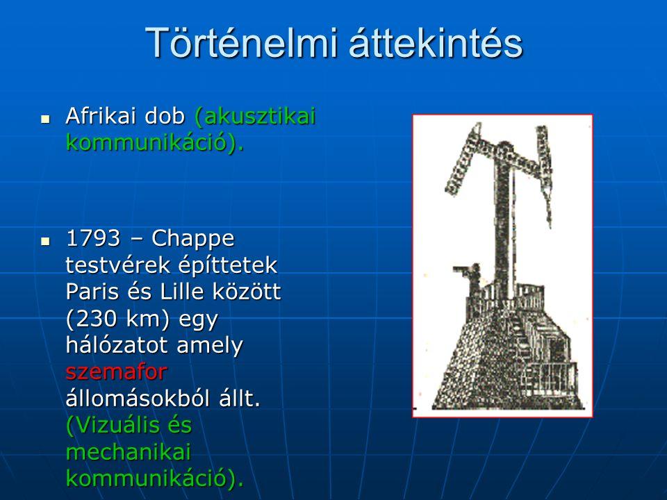 Történelmi áttekintés Afrikai dob (akusztikai kommunikáció).