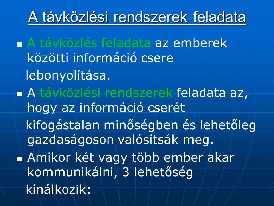 A távközlési rendszerek feladata A távközlés feladata az emberek közötti információ csere lebonyolítása.