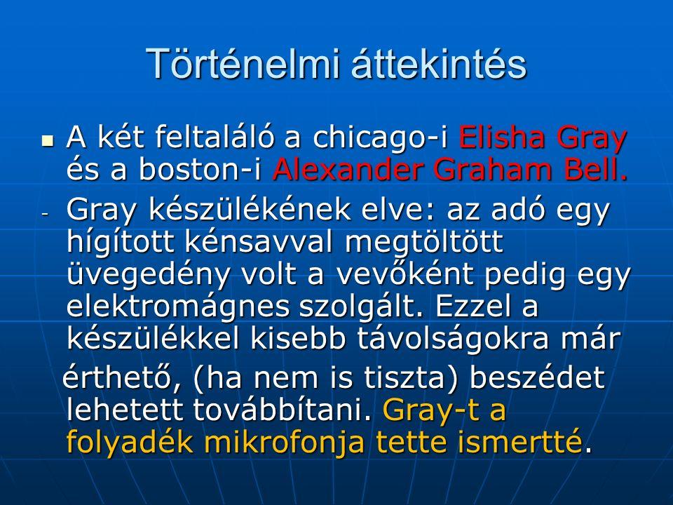 Történelmi áttekintés A két feltaláló a chicago-i Elisha Gray és a boston-i Alexander Graham Bell.