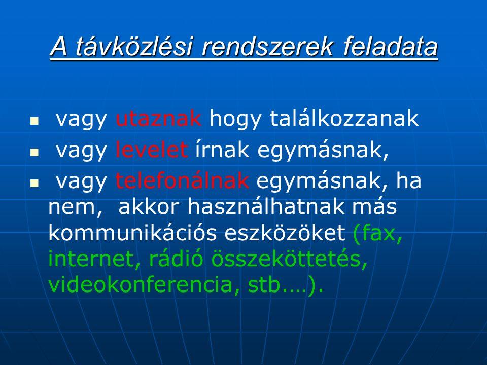 Az első ismert kommunikációs jelek a Görögök és Rómaiak által használt füst jelek (Vizuális kommunikáció).