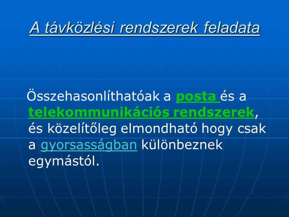 Általános információ átviteli lánc ForrásÁtalakító Adó VevőNyelő Csatorna Hangszóró Képernyő Vezérlő Folyamat vezérlés Stb.