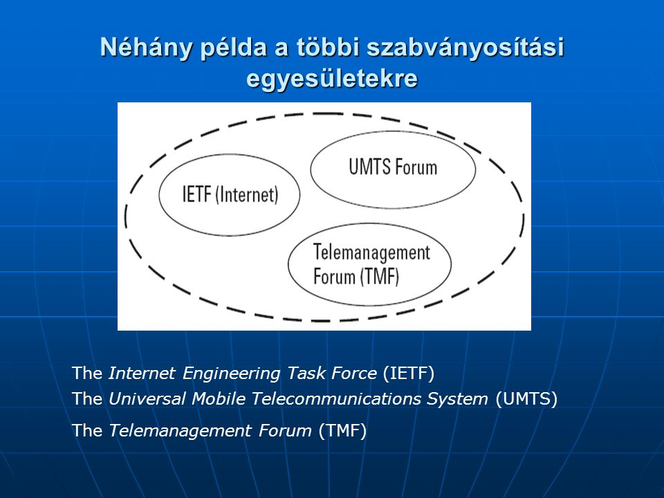 Néhány példa a többi szabványosítási egyesületekre The Internet Engineering Task Force (IETF) The Universal Mobile Telecommunications System (UMTS) The Telemanagement Forum (TMF)
