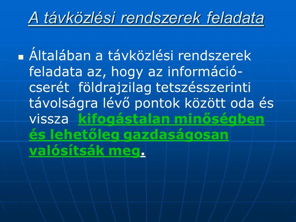 Általános információ átviteli lánc B) Digitális átvitel DTE DCE