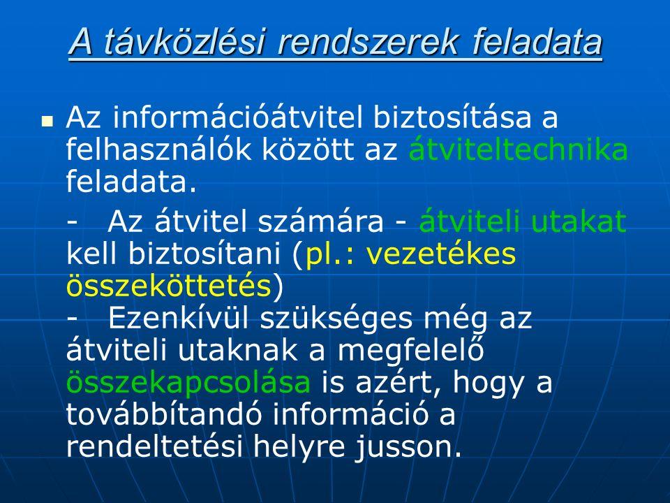 A távközlési rendszerek feladata Az információátvitel biztosítása a felhasználók között az átviteltechnika feladata.