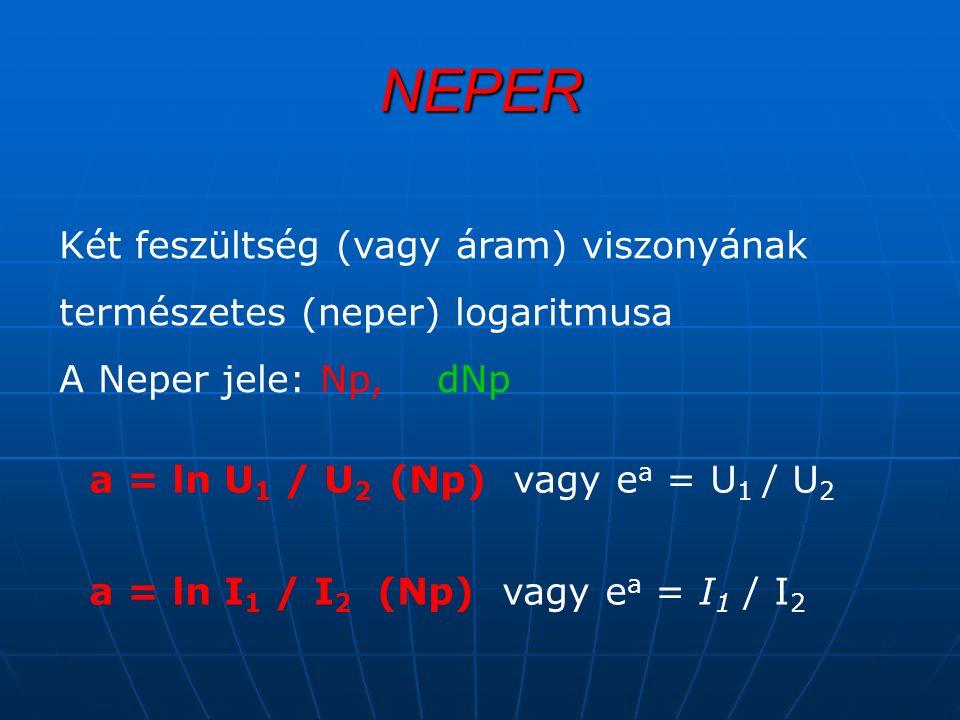 NEPER Két feszültség (vagy áram) viszonyának természetes (neper) logaritmusa A Neper jele: Np, dNp a = ln U 1 / U 2 (Np) vagy e a = U 1 / U 2 a = ln I 1 / I 2 (Np) vagy e a = I 1 / I 2