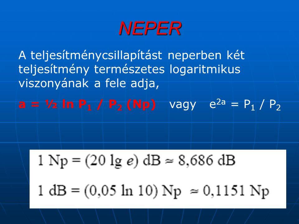 NEPER A teljesítménycsillapítást neperben két teljesítmény természetes logaritmikus viszonyának a fele adja, a = ½ ln P 1 / P 2 (Np) vagy e 2a = P 1 / P 2