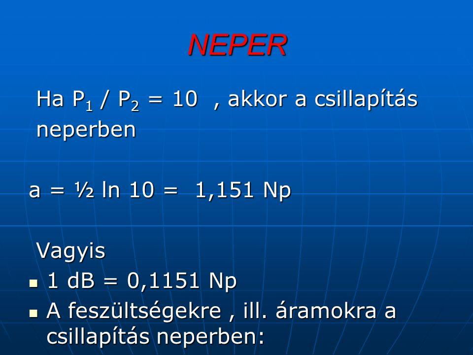 NEPER Ha P 1 / P 2 = 10, akkor a csillapítás Ha P 1 / P 2 = 10, akkor a csillapítás neperben neperben a = ½ ln 10 = 1,151 Np Vagyis Vagyis 1 dB = 0,1151 Np 1 dB = 0,1151 Np A feszültségekre, ill.