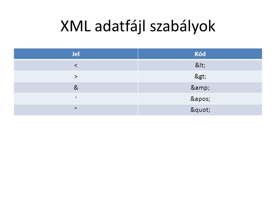 XML adatfájl szabályok JelKód << >> && '&apos;