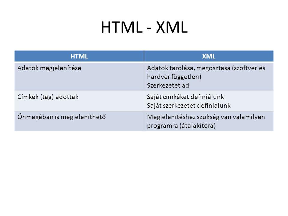 HTML - XML HTMLXML Adatok megjelenítéseAdatok tárolása, megosztása (szoftver és hardver független) Szerkezetet ad Címkék (tag) adottakSaját címkéket definiálunk Saját szerkezetet definiálunk Önmagában is megjeleníthetőMegjelenítéshez szükség van valamilyen programra (átalakítóra)