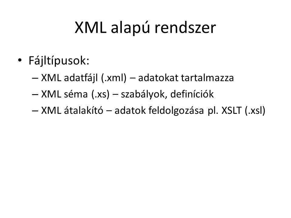 XML alapú rendszer Fájltípusok: – XML adatfájl (.xml) – adatokat tartalmazza – XML séma (.xs) – szabályok, definíciók – XML átalakító – adatok feldolgozása pl.