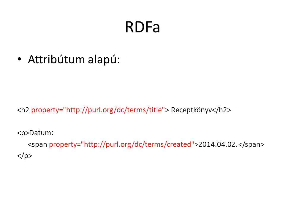 RDFa Attribútum alapú: Receptkönyv Datum: 2014.04.02.