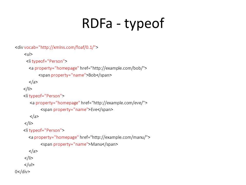 RDFa - typeof Bob Eve Manu 0
