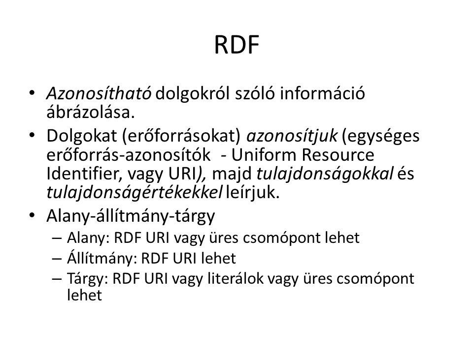 RDF Azonosítható dolgokról szóló információ ábrázolása.
