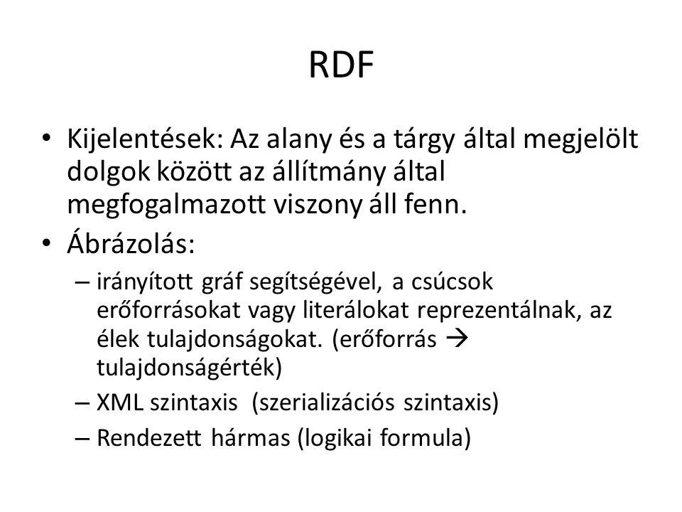 RDF Kijelentések: Az alany és a tárgy által megjelölt dolgok között az állítmány által megfogalmazott viszony áll fenn.