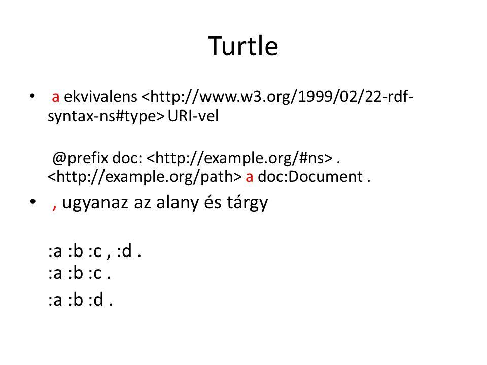 Turtle a ekvivalens URI-vel @prefix doc:. a doc:Document., ugyanaz az alany és tárgy :a :b :c, :d.