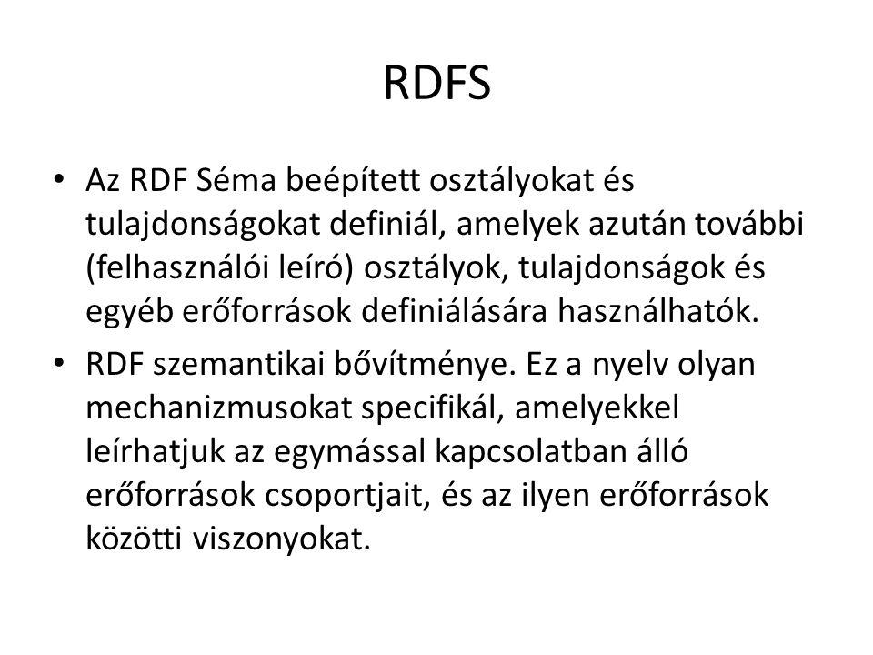 RDFS Az RDF Séma beépített osztályokat és tulajdonságokat definiál, amelyek azután további (felhasználói leíró) osztályok, tulajdonságok és egyéb erőforrások definiálására használhatók.