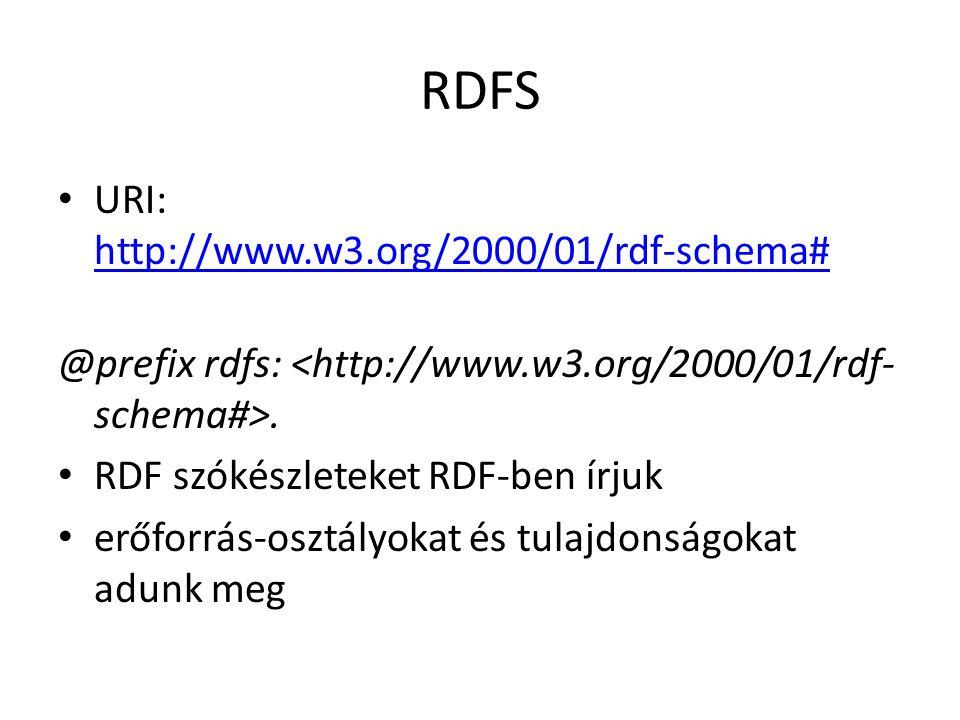 RDFS URI: http://www.w3.org/2000/01/rdf-schema# http://www.w3.org/2000/01/rdf-schema# @prefix rdfs:.