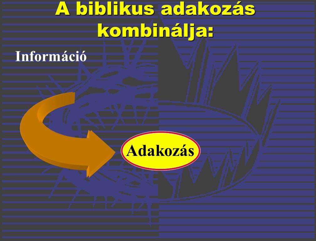 Adakozás Információ A biblikus adakozás kombinálja: