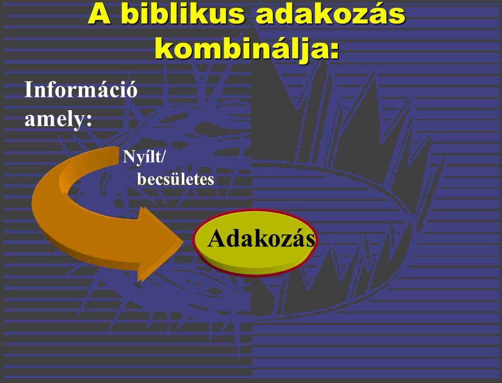 Adakozás Információ amely: Nyílt/ becsületes A biblikus adakozás kombinálja: