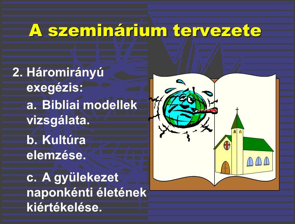 A szeminárium tervezete 2.Háromirányú exegézis: a.Bibliai modellek vizsgálata.