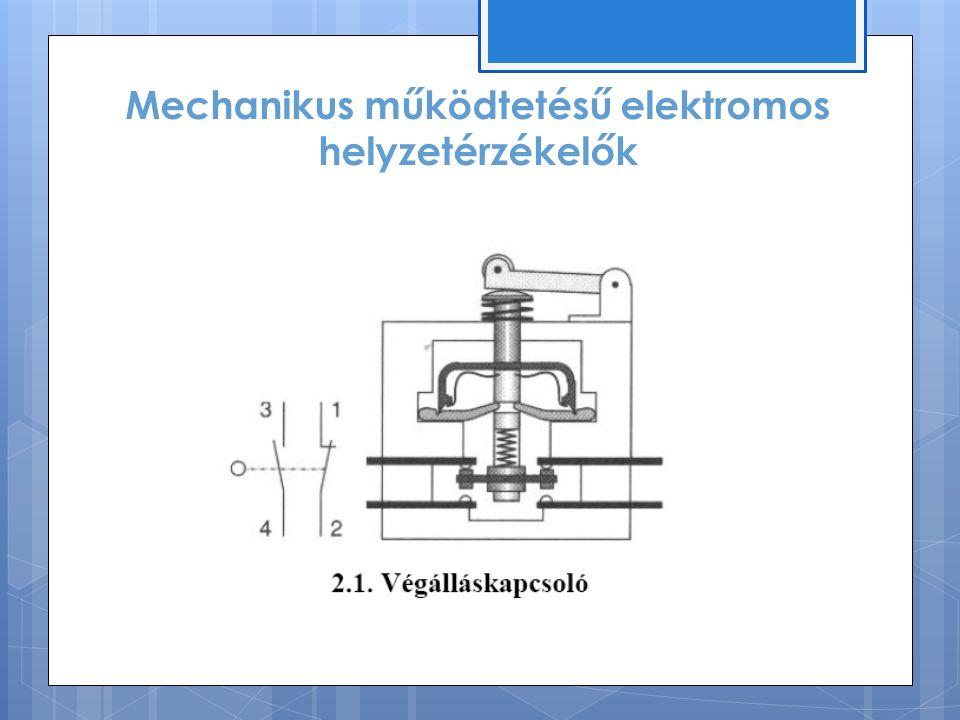 Mechanikus működtetésű elektromos helyzetérzékelők