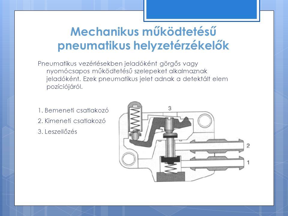Mechanikus működtetésű pneumatikus helyzetérzékelők Pneumatikus vezérlésekben jeladóként görgős vagy nyomócsapos működtetésű szelepeket alkalmaznak jeladóként.