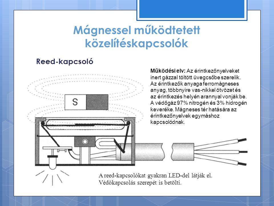 Mágnessel működtetett közelítéskapcsolók Reed-kapcsoló Működési elv: Az érintkezőnyelveket inert gázzal töltött üvegcsőbe szerelik.