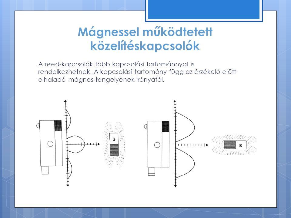 Mágnessel működtetett közelítéskapcsolók A reed-kapcsolók több kapcsolási tartománnyal is rendelkezhetnek.