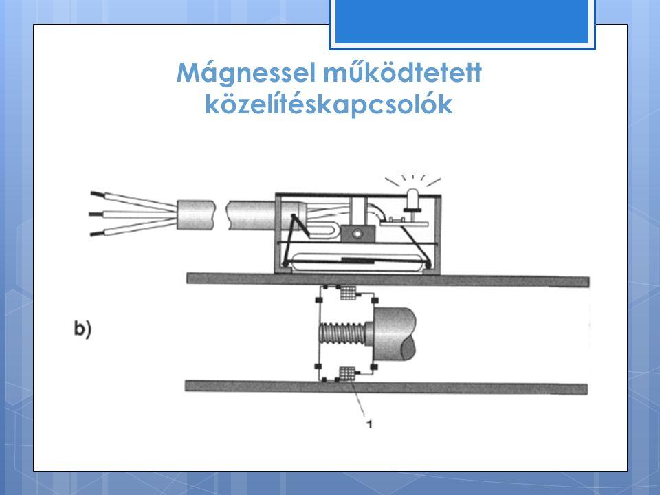 Mágnessel működtetett közelítéskapcsolók