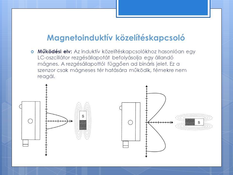 Magnetoinduktív közelítéskapcsoló  Működési elv: Az induktív közelítéskapcsolókhoz hasonlóan egy LC-oszcillátor rezgésállapotát befolyásolja egy állandó mágnes.