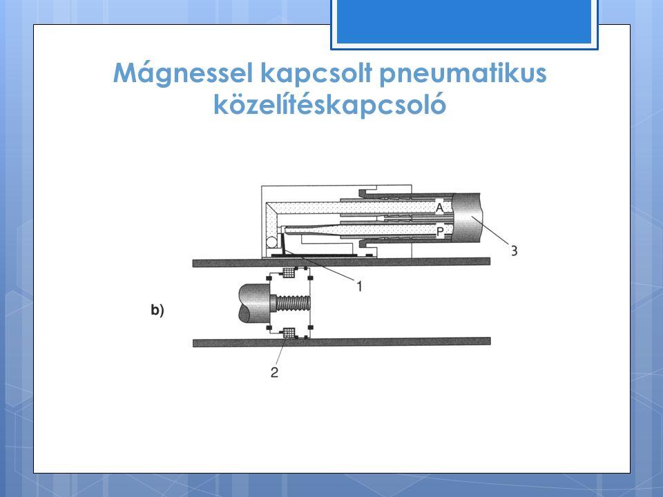 Mágnessel kapcsolt pneumatikus közelítéskapcsoló