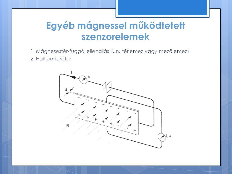 Egyéb mágnessel működtetett szenzorelemek 1. Mágnesestér-függő ellenállás (un.