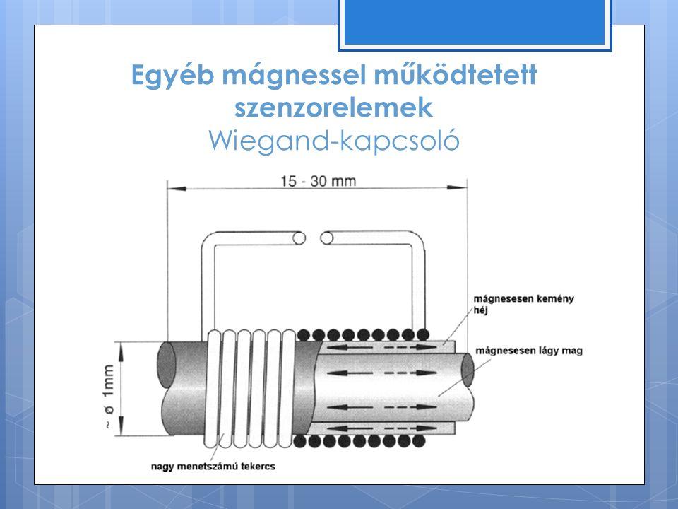 Egyéb mágnessel működtetett szenzorelemek Wiegand-kapcsoló
