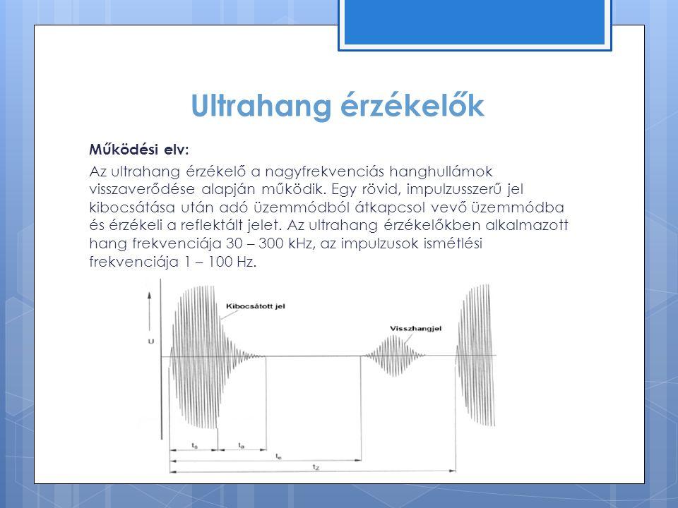 Ultrahang érzékelők Működési elv: Az ultrahang érzékelő a nagyfrekvenciás hanghullámok visszaverődése alapján működik.