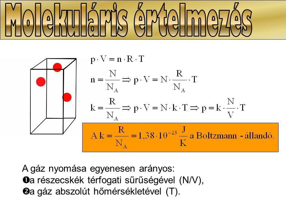 Az izoterm ( T = állandó) állapotváltozásoknál a térfogatváltozással együttjáró részecskesűrűség megváltozása okozza a nyomás változását.
