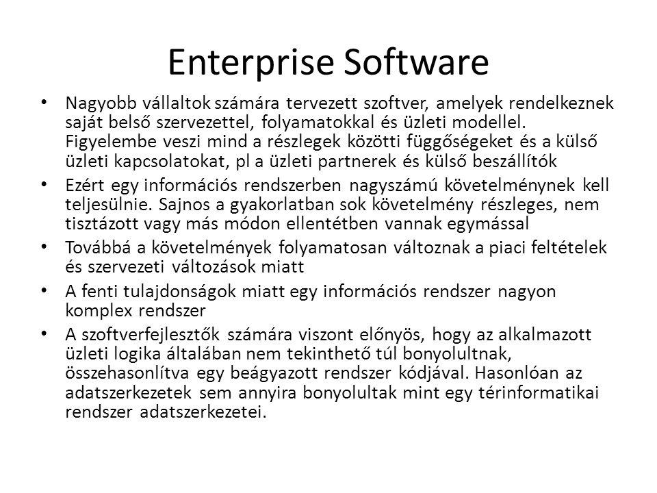 Enterprise Software Nagyobb vállaltok számára tervezett szoftver, amelyek rendelkeznek saját belső szervezettel, folyamatokkal és üzleti modellel.