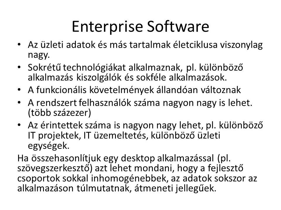 Enterprise Software Az üzleti adatok és más tartalmak életciklusa viszonylag nagy.