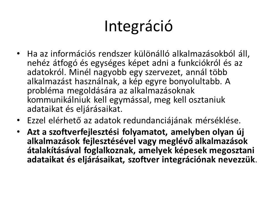 Integráció Ha az információs rendszer különálló alkalmazásokból áll, nehéz átfogó és egységes képet adni a funkciókról és az adatokról.