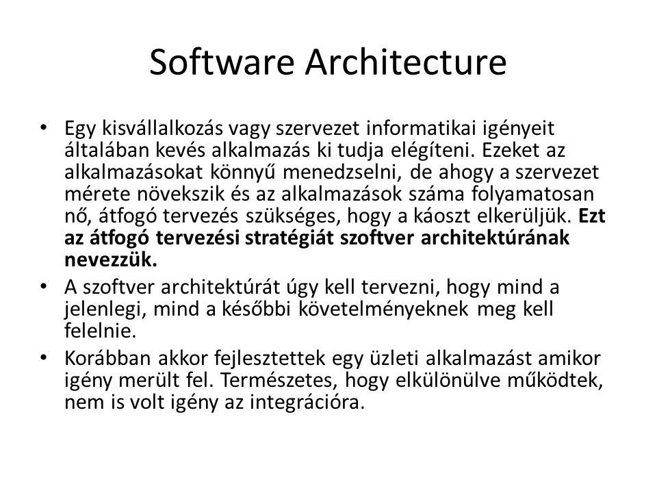 Software Architecture Egy kisvállalkozás vagy szervezet informatikai igényeit általában kevés alkalmazás ki tudja elégíteni.